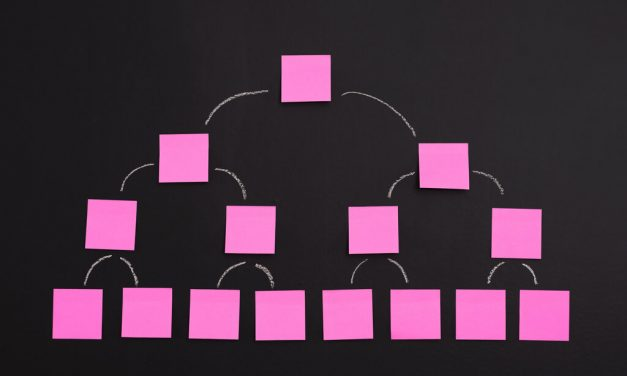 Best Flowchart Software – 5 Picks For Your Organization Needs