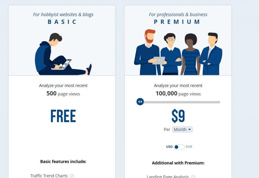 StatCounter Pricing